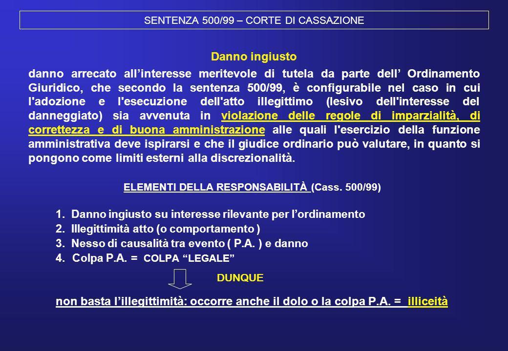 SENTENZA 500/99 – CORTE DI CASSAZIONE ELEMENTI DELLA RESPONSABILITÀ (Cass. 500/99) 1. Danno ingiusto su interesse rilevante per lordinamento 2. Illegi