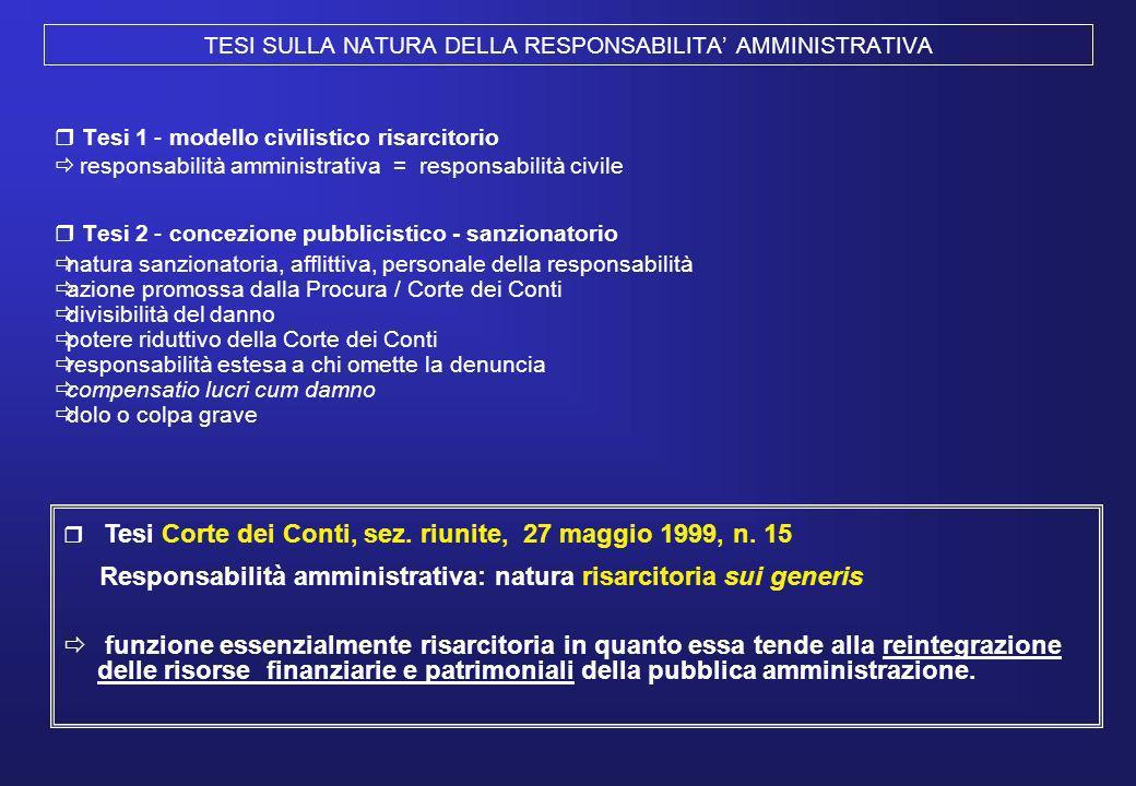 TESI SULLA NATURA DELLA RESPONSABILITA AMMINISTRATIVA Tesi 1 - modello civilistico risarcitorio responsabilità amministrativa = responsabilità civile