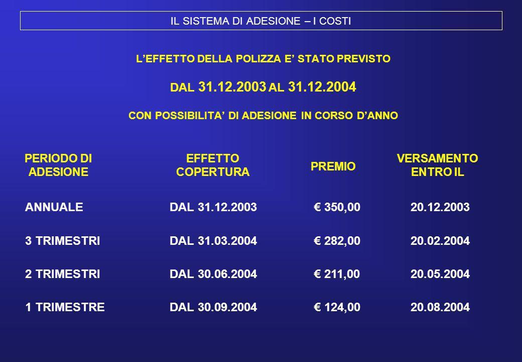 SENTENZA 500/99 – CORTE DI CASSAZIONE ELEMENTI DELLA RESPONSABILITÀ (Cass.