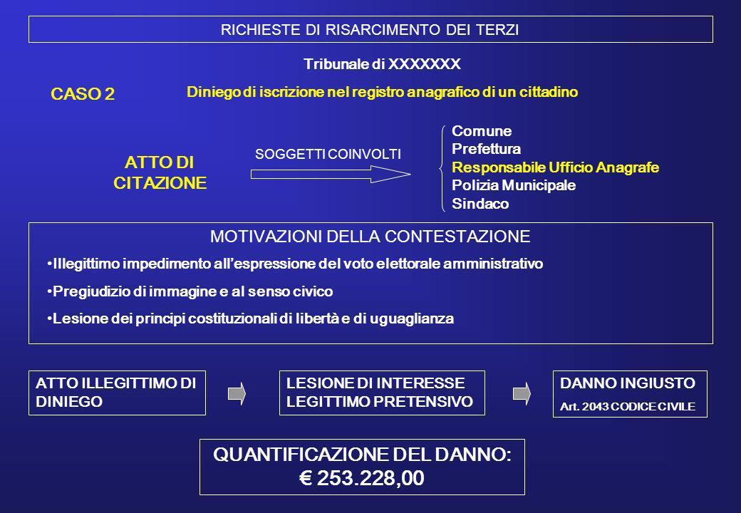 RESPONSABILITA AMMINISTRATIVA E COPERTURA ASSICURATIVA Corte dei Conti, Friuli- Venezia Giulia, 19 ottobre 2000, n.