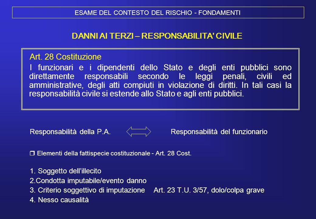 ESAME DEL CONTESTO DEL RISCHIO - FONDAMENTI Art. 28 Costituzione I funzionari e i dipendenti dello Stato e degli enti pubblici sono direttamente respo
