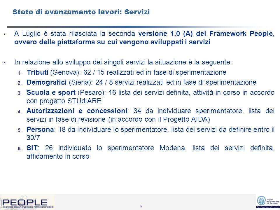 5 Stato di avanzamento lavori: Servizi A Luglio è stata rilasciata la seconda versione 1.0 (A) del Framework People, ovvero della piattaforma su cui vengono sviluppati i servizi In relazione allo sviluppo dei singoli servizi la situazione è la seguente: 1.