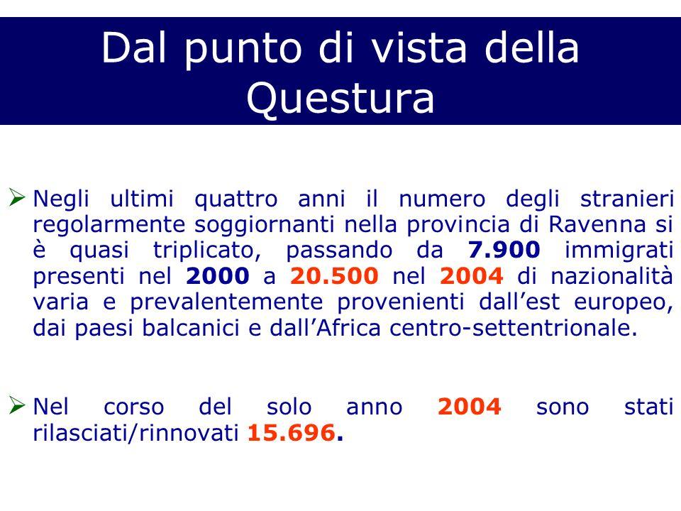 Dal punto di vista della Questura Negli ultimi quattro anni il numero degli stranieri regolarmente soggiornanti nella provincia di Ravenna si è quasi