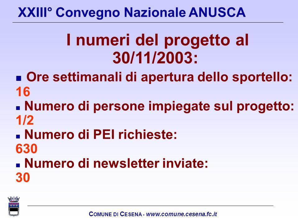 C OMUNE DI C ESENA - www.comune.cesena.fc.it XXIII° Convegno Nazionale ANUSCA I numeri del progetto al 30/11/2003: n Ore settimanali di apertura dello