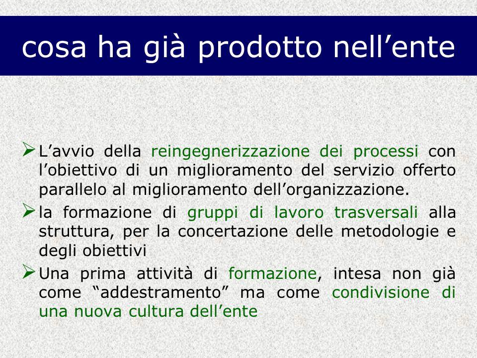 cosa ha già prodotto nellente Lavvio della reingegnerizzazione dei processi con lobiettivo di un miglioramento del servizio offerto parallelo al miglioramento dellorganizzazione.