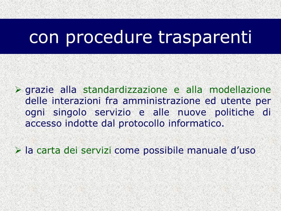 con procedure trasparenti grazie alla standardizzazione e alla modellazione delle interazioni fra amministrazione ed utente per ogni singolo servizio e alle nuove politiche di accesso indotte dal protocollo informatico.