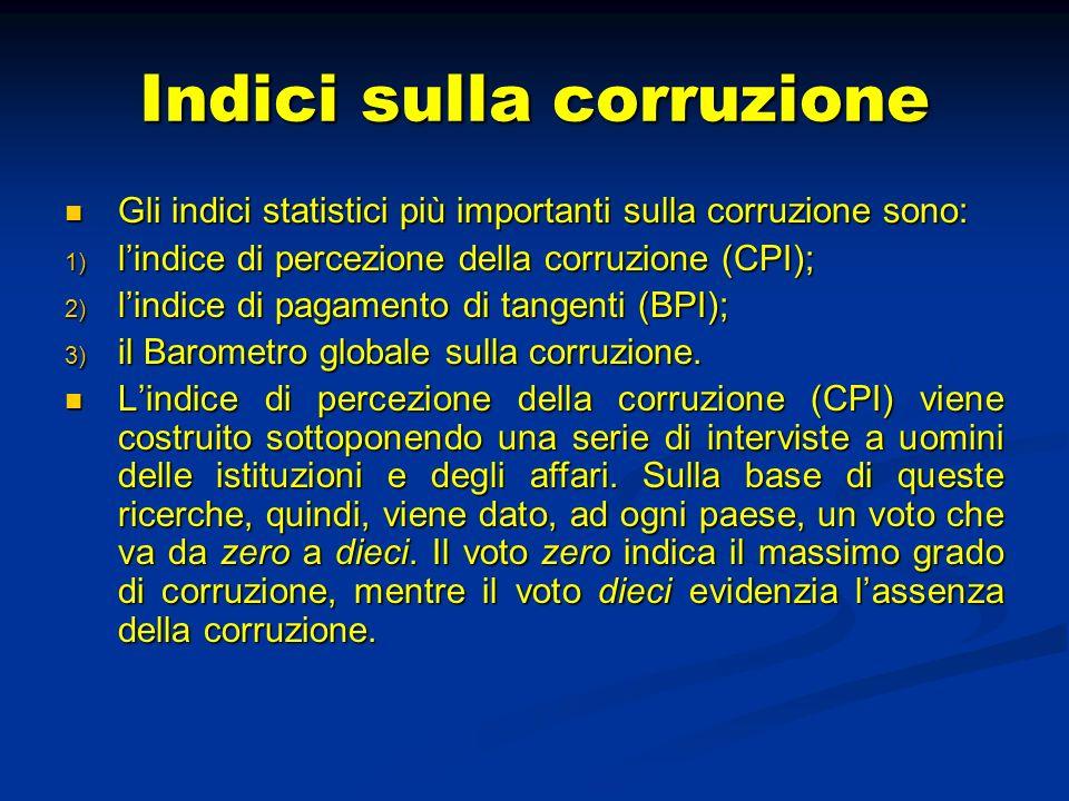 Il SAeT e il ddl anticorruzione Per combattere il fenomeno della corruzione, il Governo italiano, nel 2008, ha istituito il SAeT, cioè il Servizio Anticorruzione e Trasparenza.
