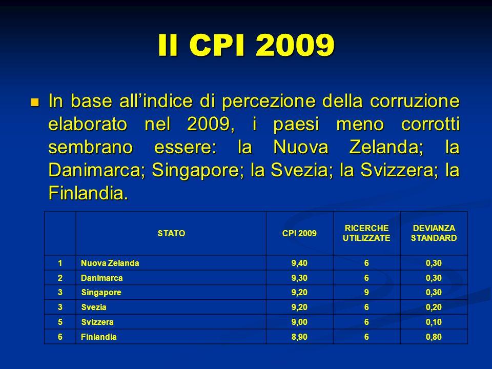 LItalia e il CPI Per quanto riguarda lITALIA, essa si trova nella posizione 63 con un voto pari a 4.3, appena preceduta dalla Turchia e da Cuba.