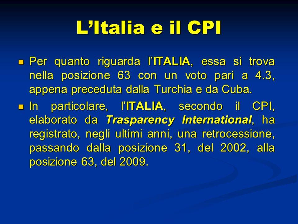 Landamento del CPI relativo allItalia E possibile evidenziare landamento del CPI relativo allITALIA con un appropriato grafico.