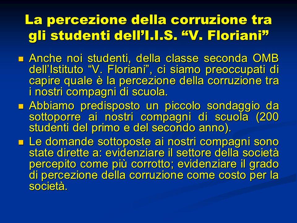 Il sondaggio tra gli studenti dellI.I.S. V. Floriani