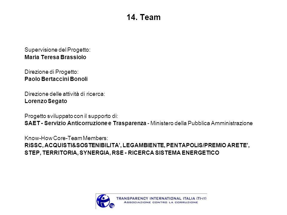 14. Team Supervisione del Progetto: Maria Teresa Brassiolo Direzione di Progetto: Paolo Bertaccini Bonoli Direzione delle attività di ricerca: Lorenzo