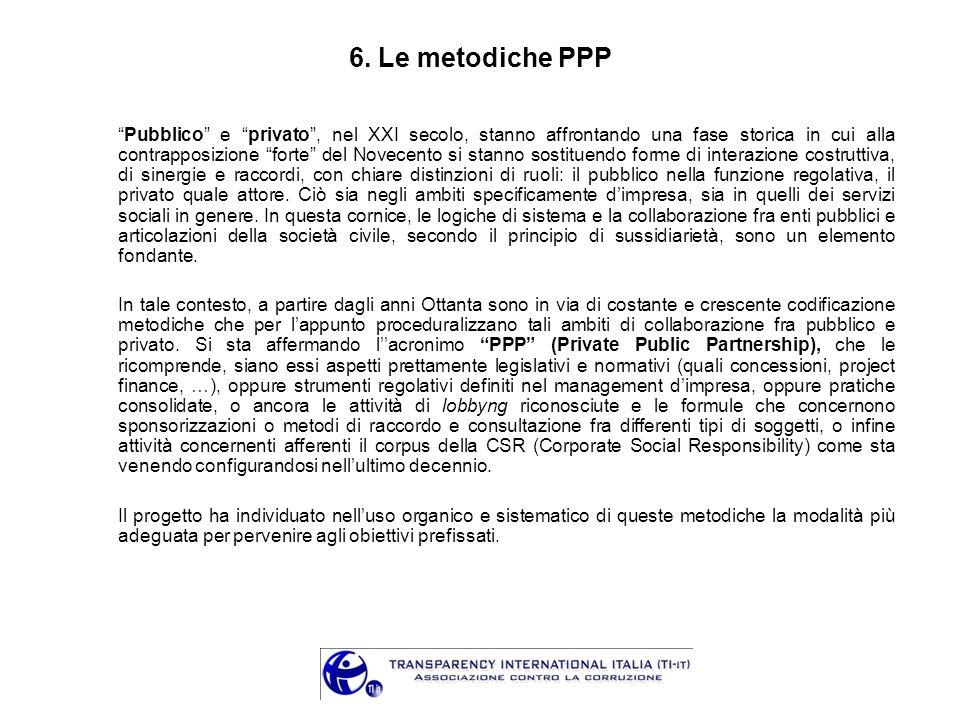 6. Le metodiche PPP Pubblico e privato, nel XXI secolo, stanno affrontando una fase storica in cui alla contrapposizione forte del Novecento si stanno