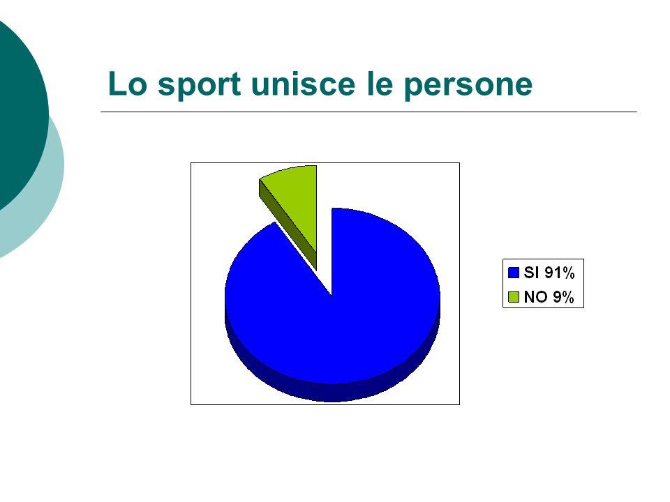 Lo sport unisce le persone