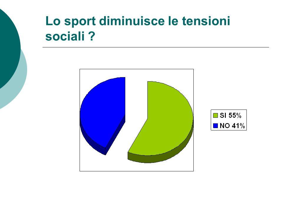 La corruzione molto diffusa negli ambienti sportivi ?