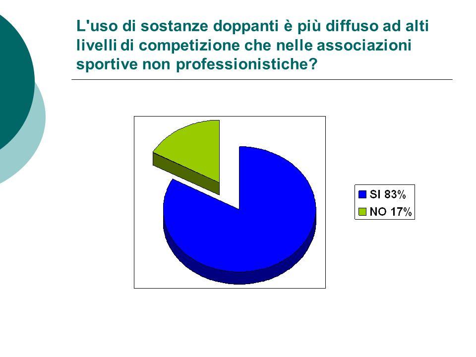 L uso di sostanze doppanti è più diffuso ad alti livelli di competizione che nelle associazioni sportive non professionistiche?