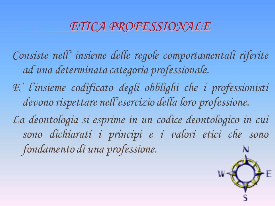 ETICA PROFESSIONALE Consiste nell insieme delle regole comportamentali riferite ad una determinata categoria professionale.