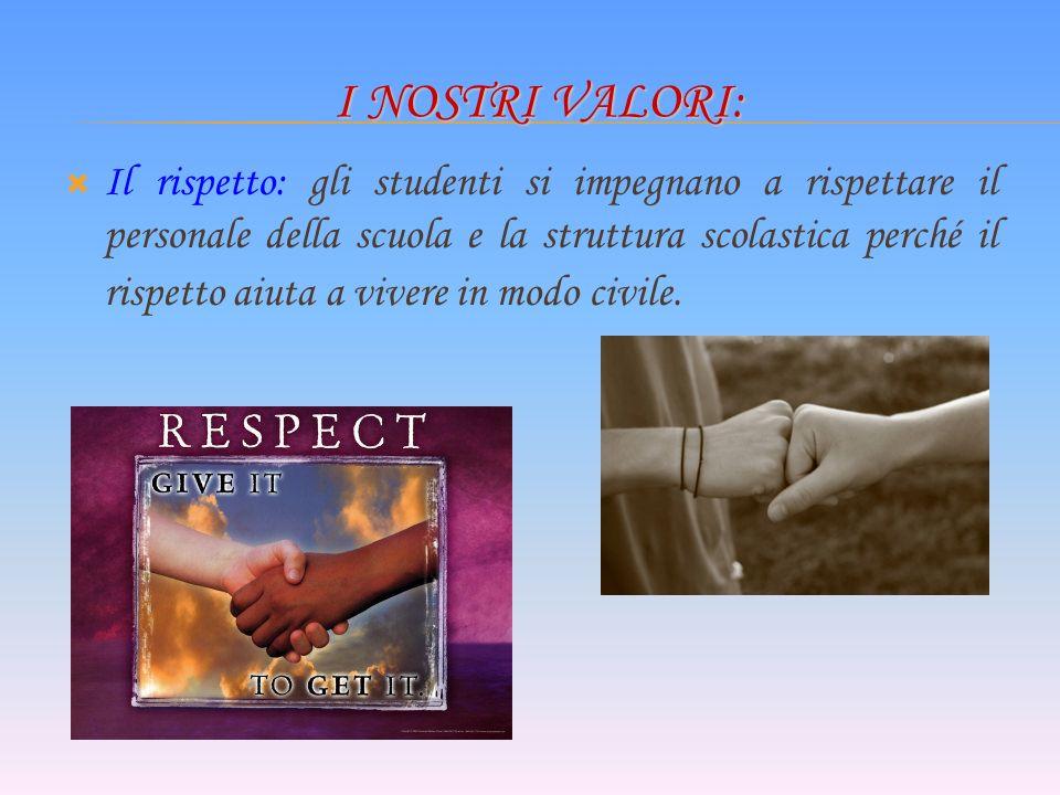 I NOSTRI VALORI: Il rispetto: gli studenti si impegnano a rispettare il personale della scuola e la struttura scolastica perché il rispetto aiuta a vivere in modo civile.