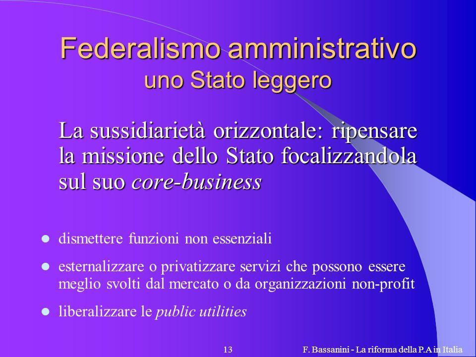 F. Bassanini - La riforma della P.A in Italia13 Federalismo amministrativo uno Stato leggero La sussidiarietà orizzontale: ripensare la missione dello