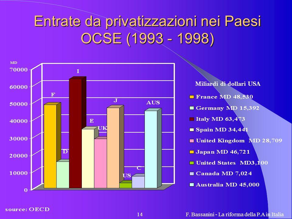 F. Bassanini - La riforma della P.A in Italia14 Entrate da privatizzazioni nei Paesi OCSE (1993 - 1998) Miliardi di dollari USA