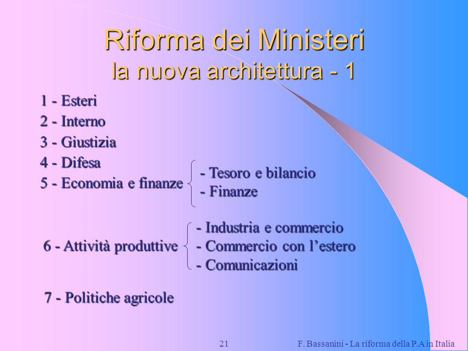 F. Bassanini - La riforma della P.A in Italia21 Riforma dei Ministeri la nuova architettura - 1 1 - Esteri 2 - Interno 3 - Giustizia 4 - Difesa 5 - Ec
