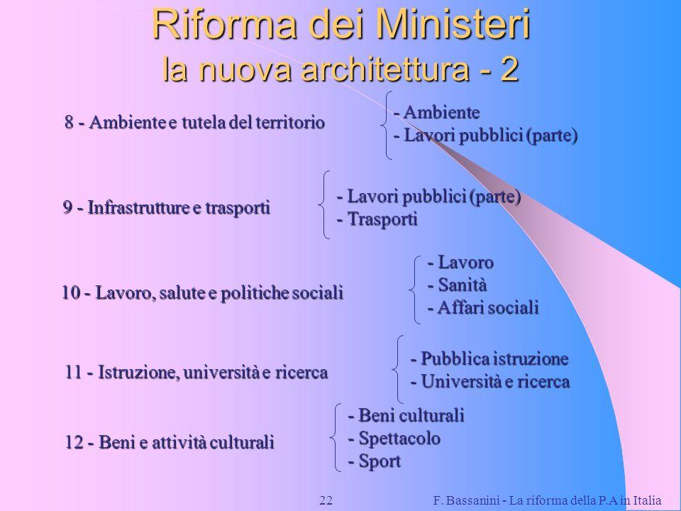 F. Bassanini - La riforma della P.A in Italia22 Riforma dei Ministeri la nuova architettura - 2 8 - Ambiente e tutela del territorio - Ambiente - Lavo