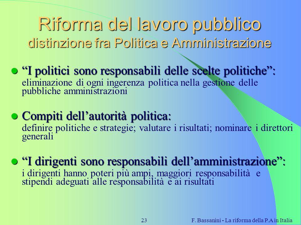 F. Bassanini - La riforma della P.A in Italia23 Riforma del lavoro pubblico distinzione fra Politica e Amministrazione I politici sono responsabili de