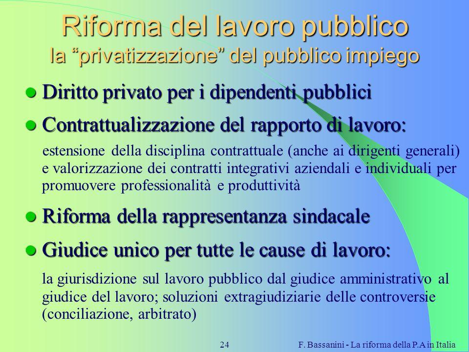 F. Bassanini - La riforma della P.A in Italia24 Riforma del lavoro pubblico la privatizzazione del pubblico impiego Diritto privato per i dipendenti p