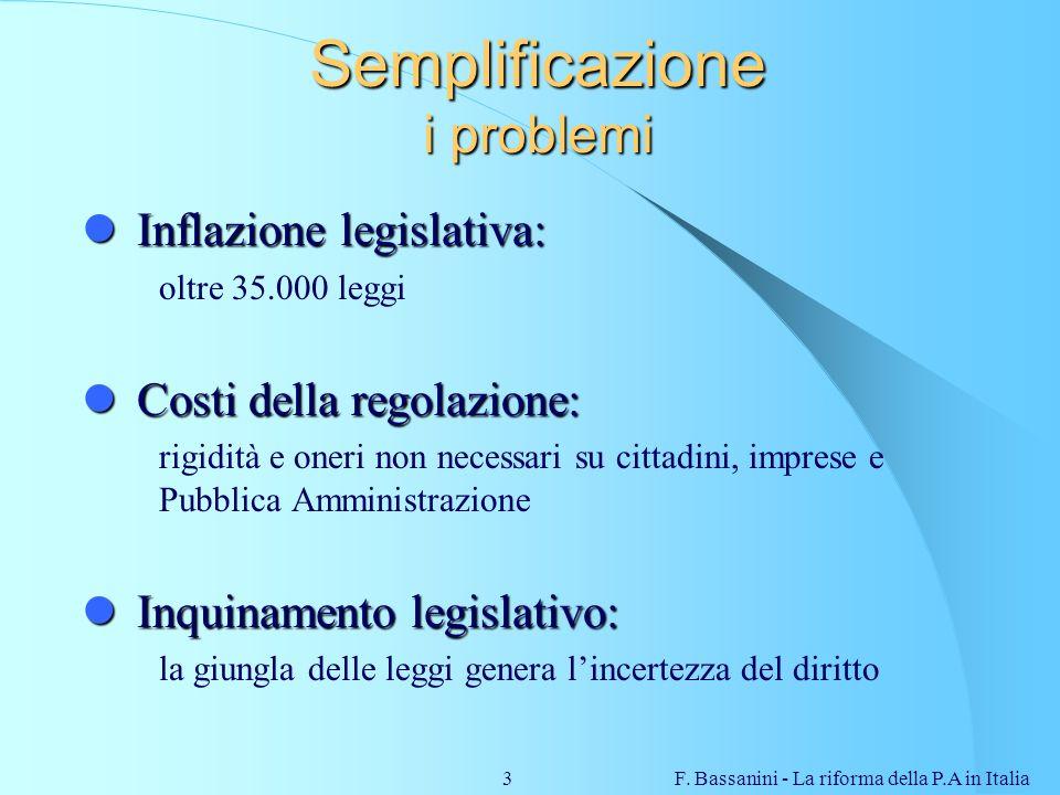 F. Bassanini - La riforma della P.A in Italia3 Semplificazione i problemi Inflazione legislativa: Inflazione legislativa: oltre 35.000 leggi Costi del