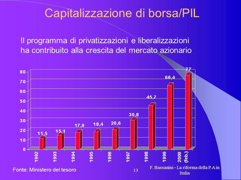 F. Bassanini - La riforma della P.A in Italia 13 Il programma di privatizzazioni e liberalizzazioni ha contribuito alla crescita del mercato azionario