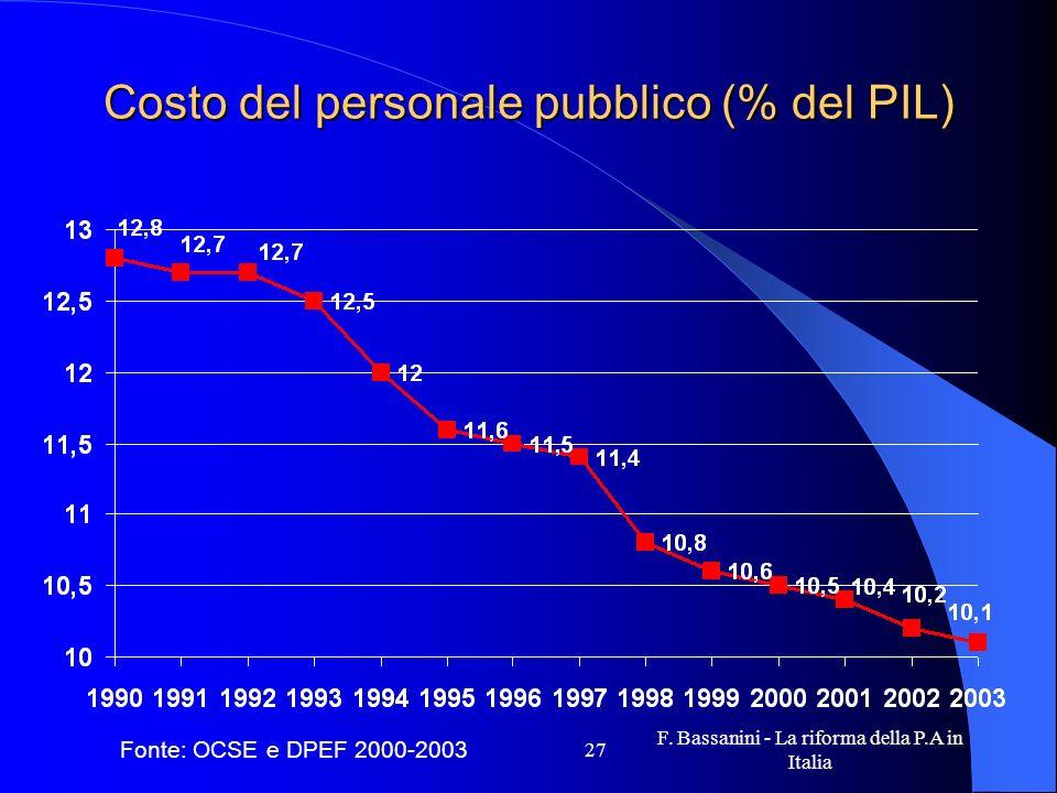 F. Bassanini - La riforma della P.A in Italia 27 Costo del personale pubblico (% del PIL) Fonte: OCSE e DPEF 2000-2003