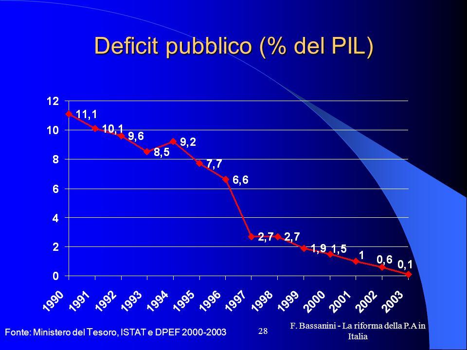 F. Bassanini - La riforma della P.A in Italia 28 Deficit pubblico (% del PIL) Fonte: Ministero del T esoro, ISTAT e DPEF 2000-2003