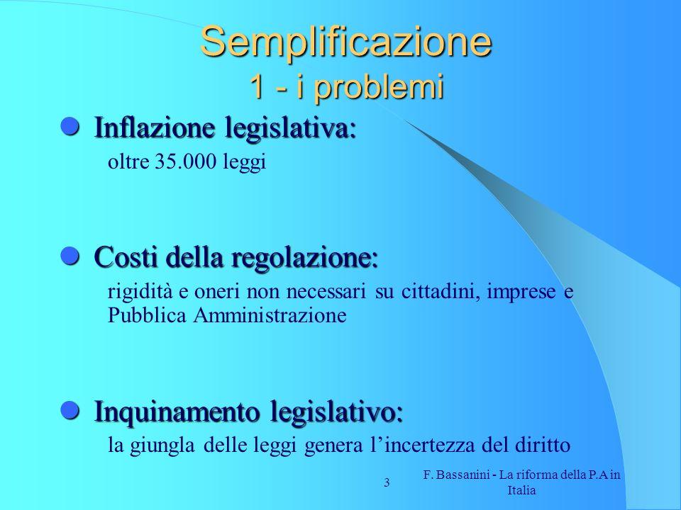 F. Bassanini - La riforma della P.A in Italia 3 Semplificazione 1 - i problemi Inflazione legislativa: Inflazione legislativa: oltre 35.000 leggi Cost