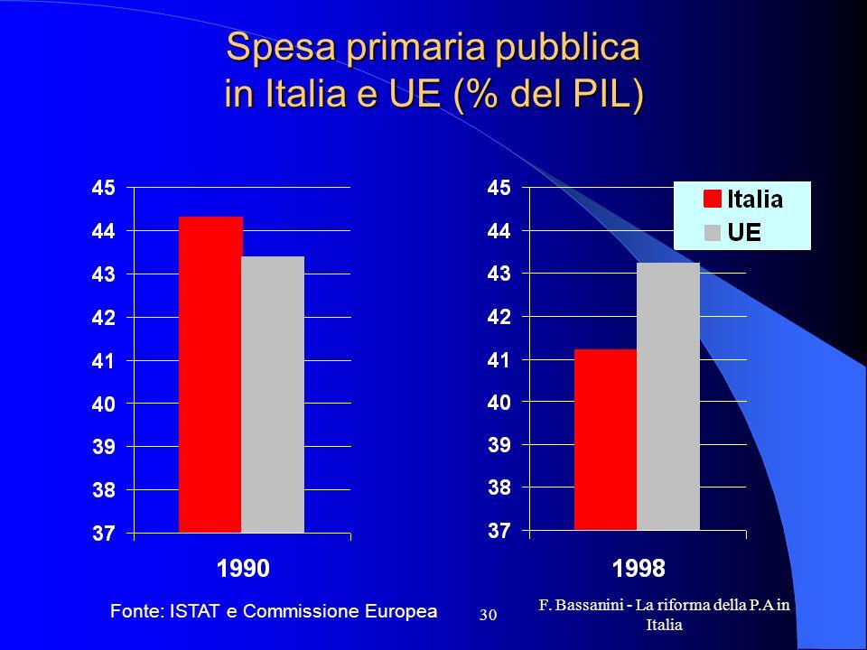 F. Bassanini - La riforma della P.A in Italia 30 Spesa primaria pubblica in Italia e UE (% del PIL) Fonte: ISTAT e Commissione Europea