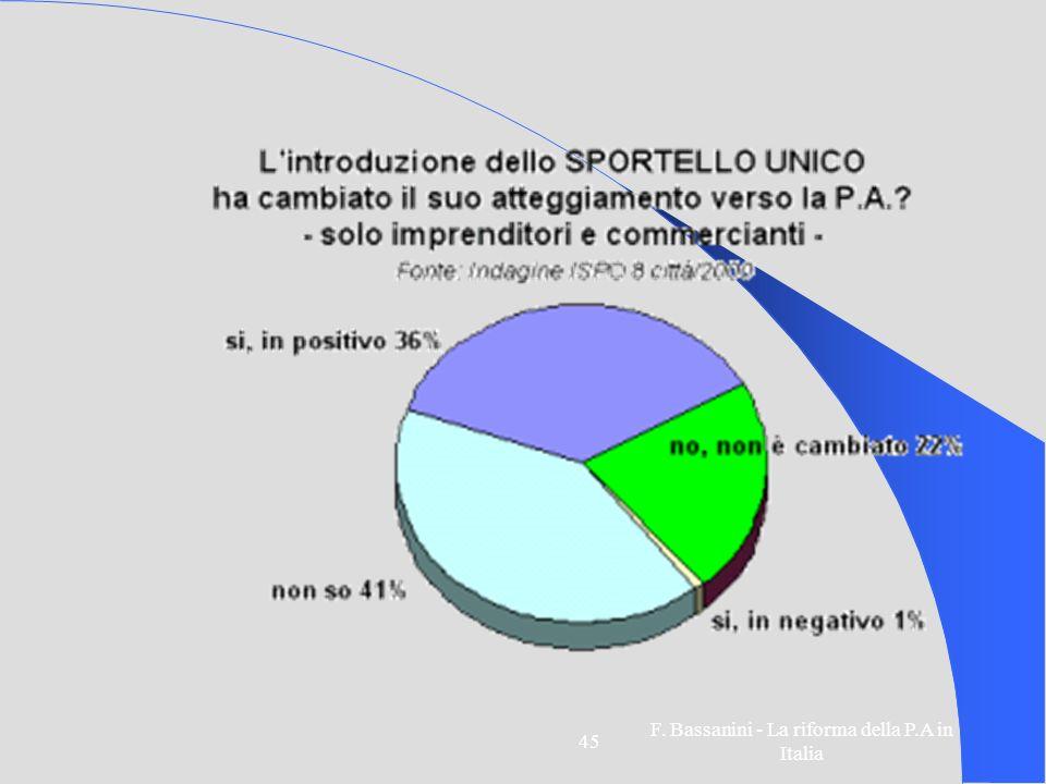 F. Bassanini - La riforma della P.A in Italia 45
