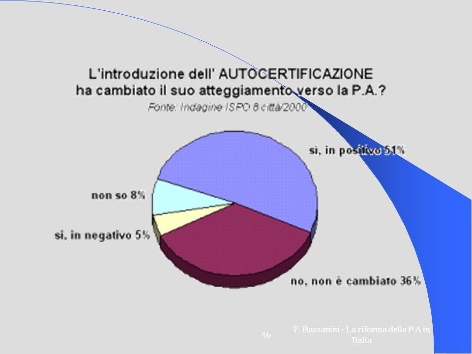 F. Bassanini - La riforma della P.A in Italia 46