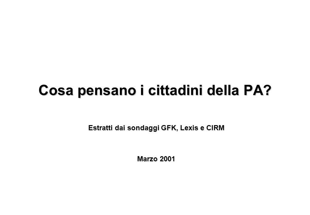Cosa pensano i cittadini della PA? Estratti dai sondaggi GFK, Lexis e CIRM Marzo 2001