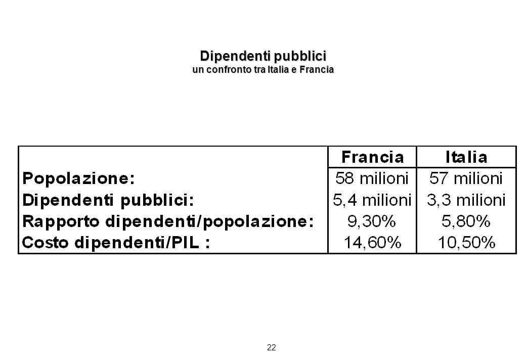 22 Dipendenti pubblici un confronto tra Italia e Francia