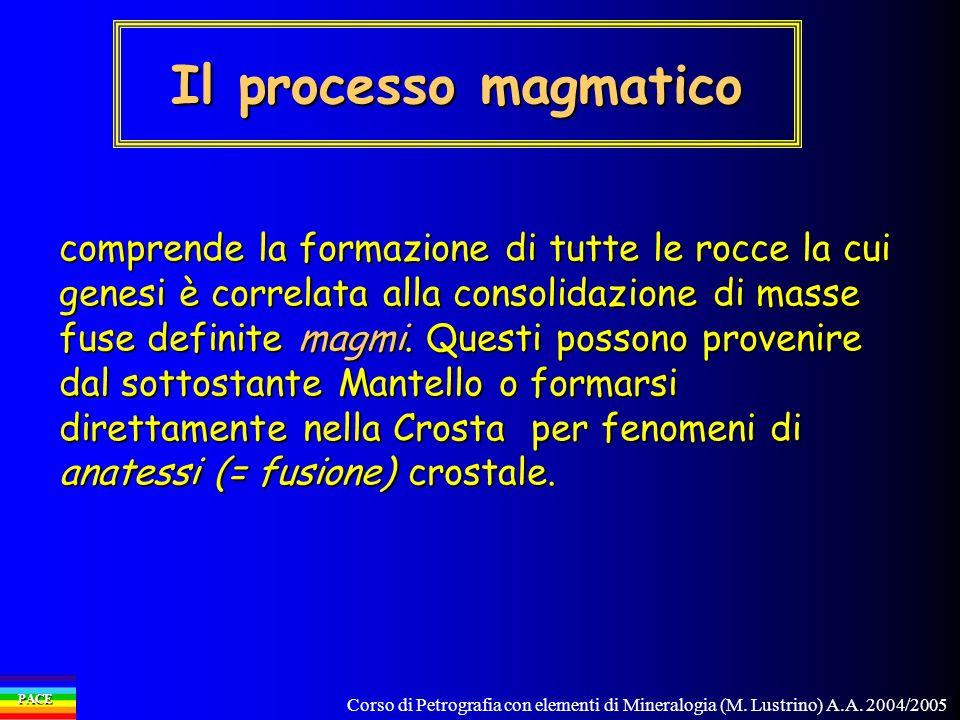 Corso di Petrografia con elementi di Mineralogia (M. Lustrino) A.A. 2004/2005 PACE Il processo magmatico comprende la formazione di tutte le rocce la