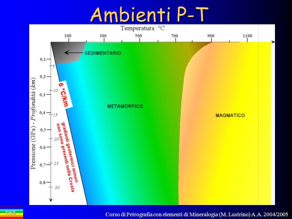 Corso di Petrografia con elementi di Mineralogia (M. Lustrino) A.A. 2004/2005 PACE Ambienti P-T