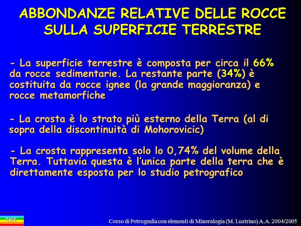 Corso di Petrografia con elementi di Mineralogia (M. Lustrino) A.A. 2004/2005 PACE - La superficie terrestre è composta per circa il 66% da rocce sedi