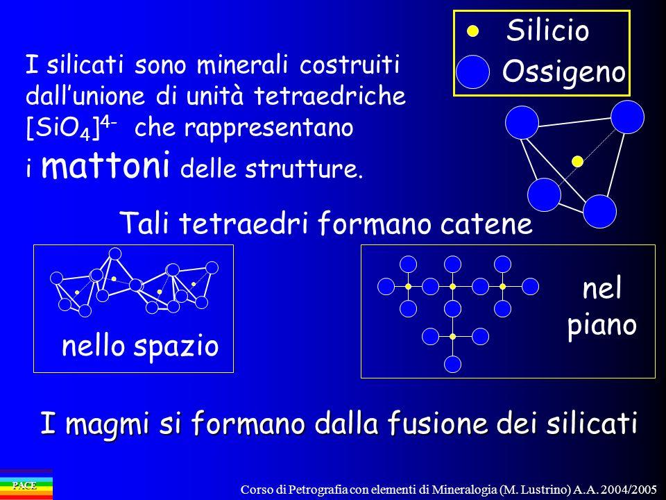 Corso di Petrografia con elementi di Mineralogia (M. Lustrino) A.A. 2004/2005 PACE I silicati sono minerali costruiti dallunione di unità tetraedriche