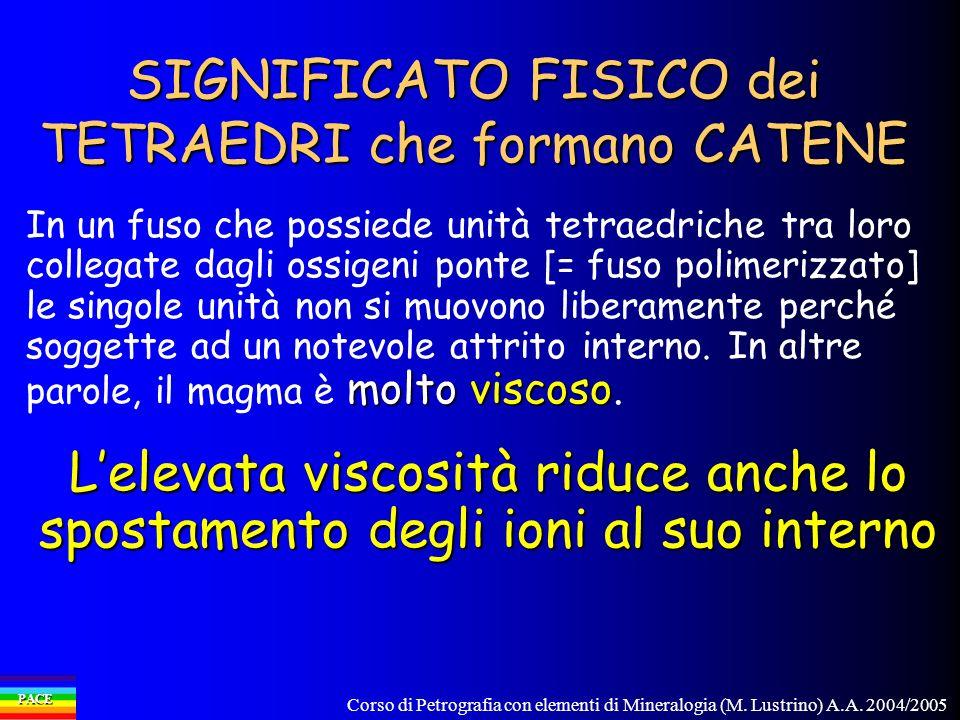 Corso di Petrografia con elementi di Mineralogia (M. Lustrino) A.A. 2004/2005 PACE SIGNIFICATO FISICO dei TETRAEDRI che formano CATENE molto viscoso I