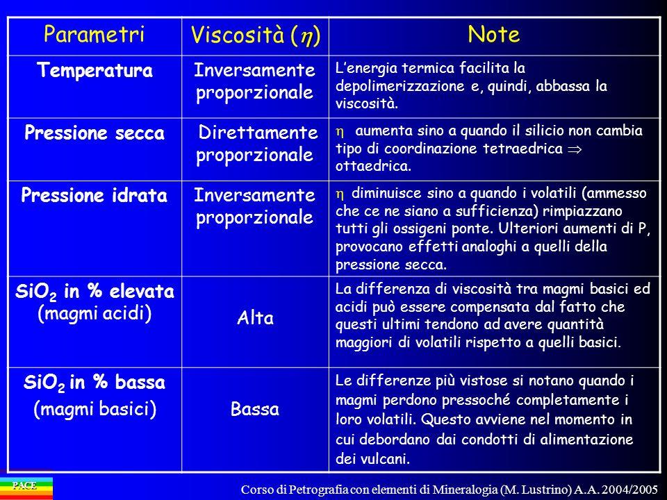 Corso di Petrografia con elementi di Mineralogia (M. Lustrino) A.A. 2004/2005 PACE Parametri Viscosità ( )Note TemperaturaInversamente proporzionale L