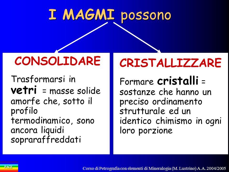 Corso di Petrografia con elementi di Mineralogia (M. Lustrino) A.A. 2004/2005 PACE I MAGMI possono CONSOLIDARE Trasformarsi in vetri = masse solide am