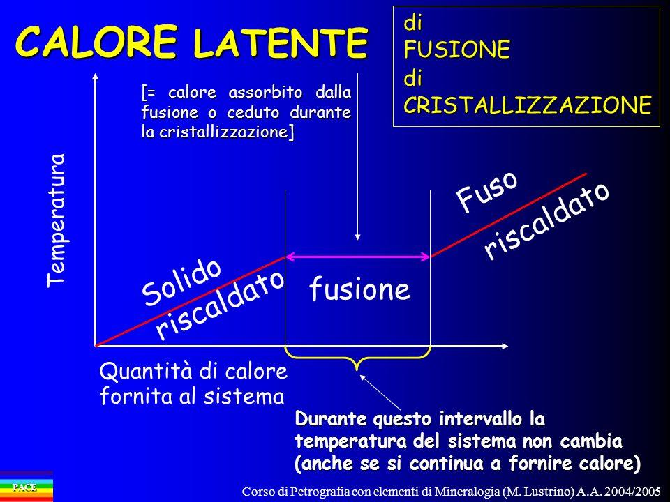 Corso di Petrografia con elementi di Mineralogia (M. Lustrino) A.A. 2004/2005 PACE Temperatura Quantità di calore fornita al sistema CALORE LATENTE So