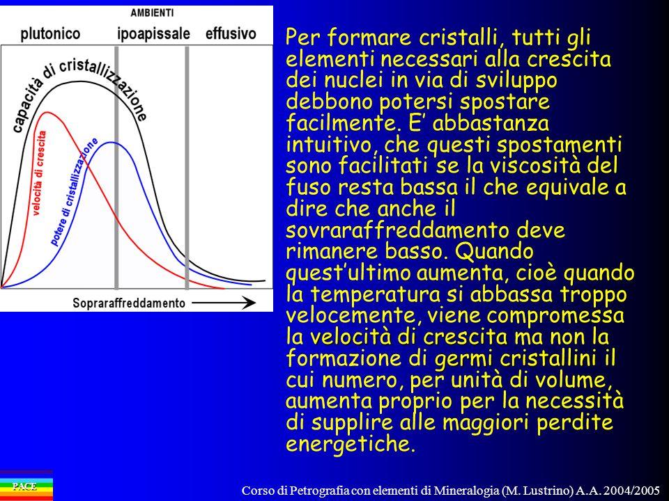 Corso di Petrografia con elementi di Mineralogia (M. Lustrino) A.A. 2004/2005 PACE velocità di crescita germi cristallini Per formare cristalli, tutti