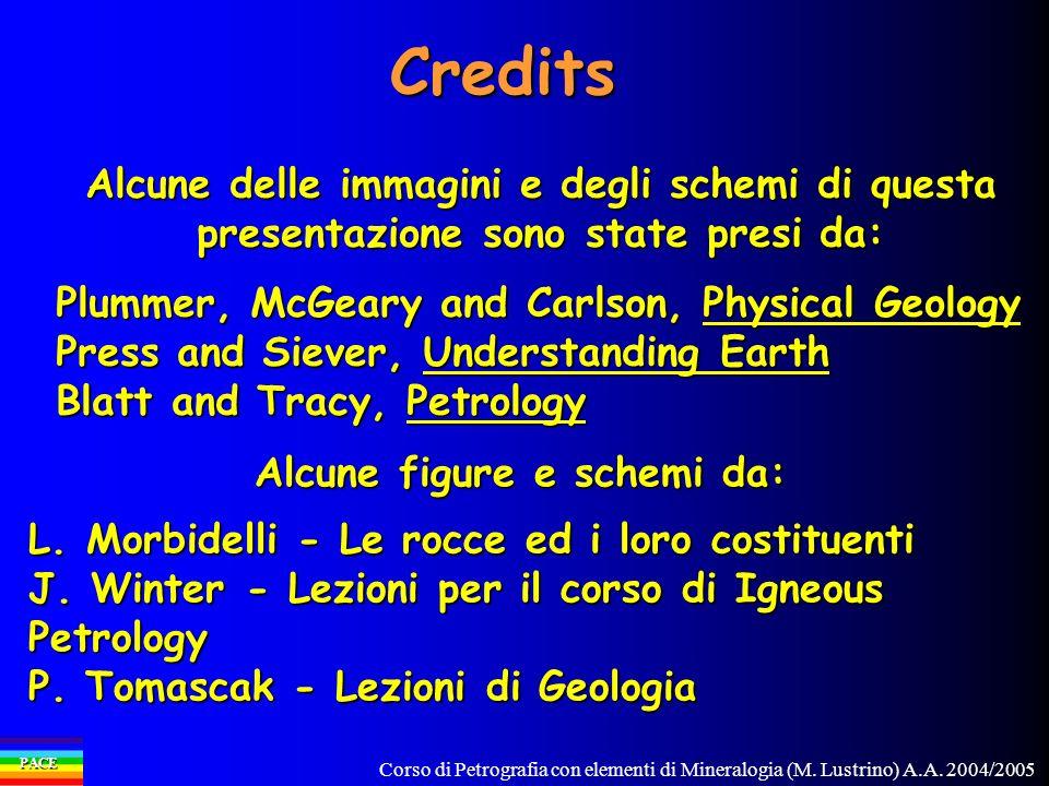 Corso di Petrografia con elementi di Mineralogia (M. Lustrino) A.A. 2004/2005 PACE Alcune delle immagini e degli schemi di questa presentazione sono s