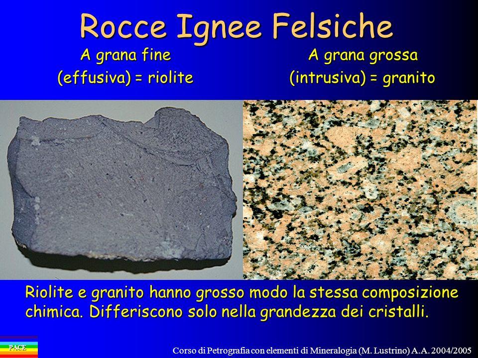 Corso di Petrografia con elementi di Mineralogia (M. Lustrino) A.A. 2004/2005 PACE Rocce Ignee Felsiche A grana fine (effusiva) = riolite A grana gros
