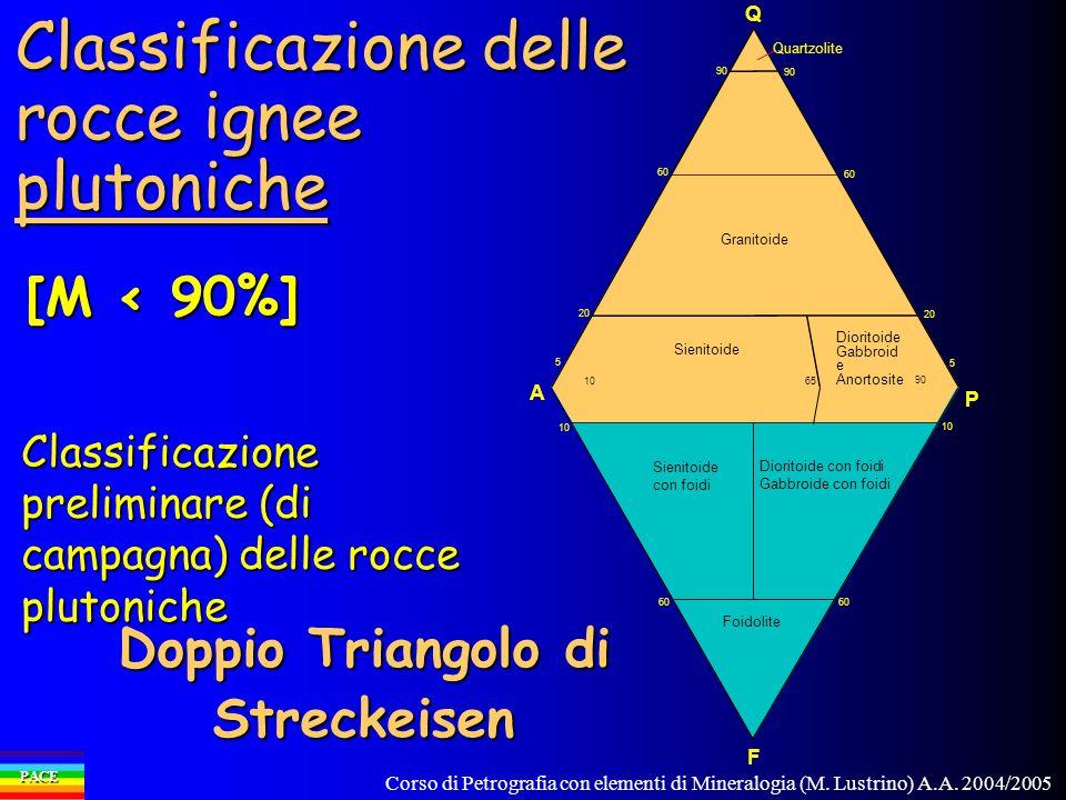 Corso di Petrografia con elementi di Mineralogia (M. Lustrino) A.A. 2004/2005 PACE Classificazione delle rocce ignee plutoniche Doppio Triangolo di St