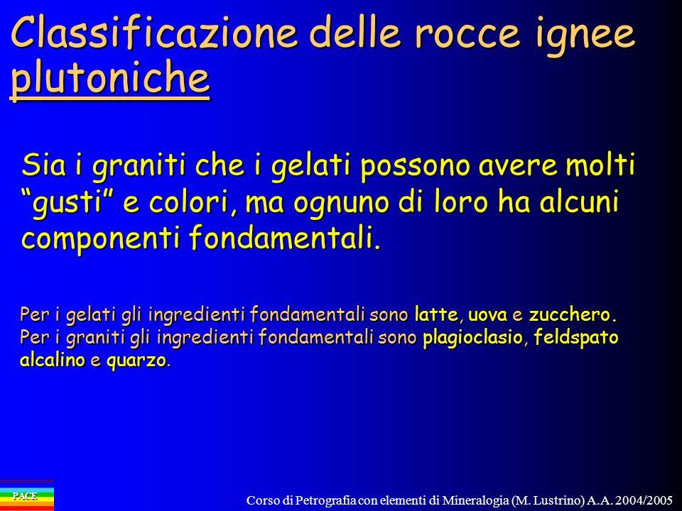 Corso di Petrografia con elementi di Mineralogia (M. Lustrino) A.A. 2004/2005 PACE Classificazione delle rocce ignee plutoniche Sia i graniti che i ge